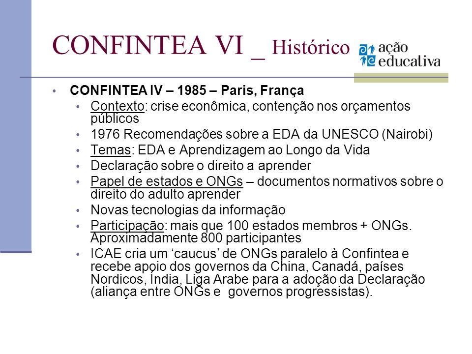 CONFINTEA IV – 1985 – Paris, França Contexto: crise econômica, contenção nos orçamentos públicos 1976 Recomendações sobre a EDA da UNESCO (Nairobi) Te