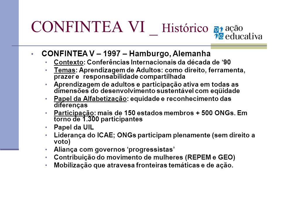 CONFINTEA VI _ Histórico CONFINTEA V – 1997 – Hamburgo, Alemanha Contexto: Conferências Internacionais da década de 90 Temas: Aprendizagem de Adultos: