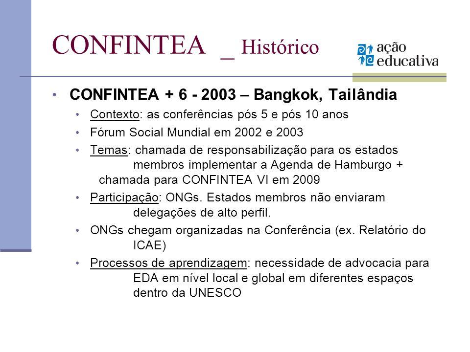 CONFINTEA VI _ Brasil CONFINTEA VI – 2009 Abril de 2007_ Diretor-Geral do Conselho Executivo da UNESCO: confirmação formal da decisão de que a CONFINTEA VI se realizará no Brasil em maio de 2009 É A PRIMEIRA CONFINTEA A SER ORGANIZADA NO SUL.