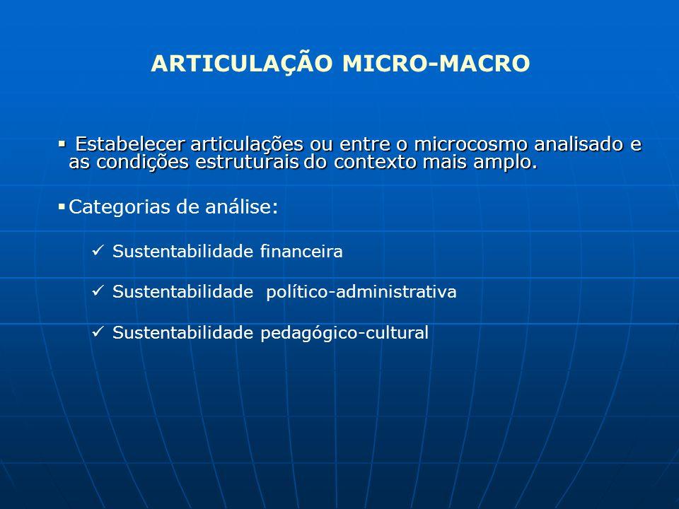 ARTICULAÇÃO MICRO-MACRO Estabelecer articulações ou entre o microcosmo analisado e as condições estruturais do contexto mais amplo. Estabelecer articu