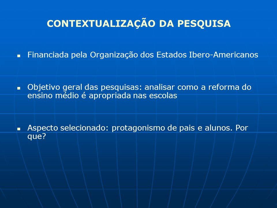 CONTEXTUALIZAÇÃO DA PESQUISA Financiada pela Organização dos Estados Ibero-Americanos Objetivo geral das pesquisas: analisar como a reforma do ensino