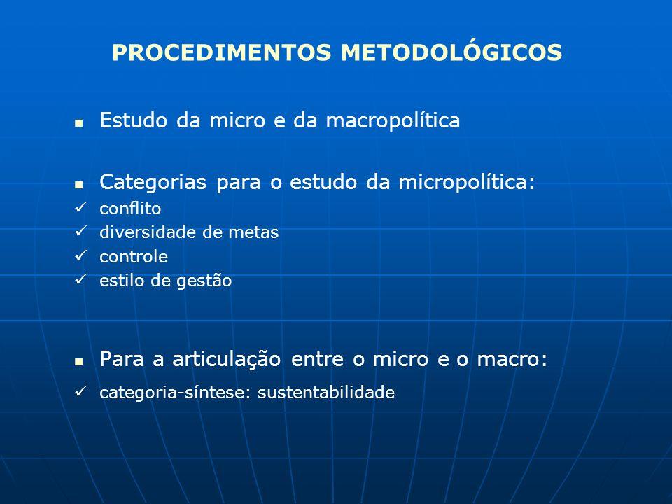 Estudo da micro e da macropolítica Categorias para o estudo da micropolítica: conflito diversidade de metas controle estilo de gestão Para a articulaç