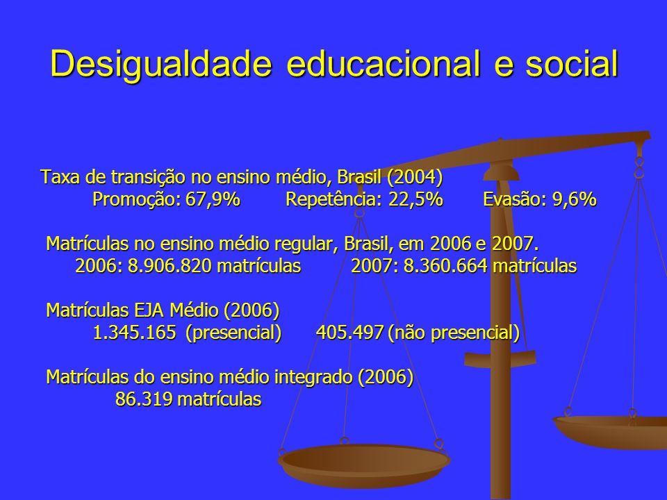 Desigualdade educacional e social Taxa de transição no ensino médio, Brasil (2004) Promoção: 67,9% Repetência: 22,5% Evasão: 9,6% Promoção: 67,9% Repe