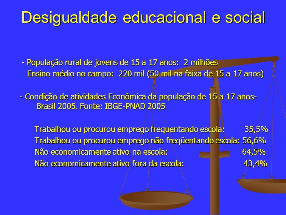 Desigualdade educacional e social - População rural de jovens de 15 a 17 anos: 2 milhões - População rural de jovens de 15 a 17 anos: 2 milhões Ensino