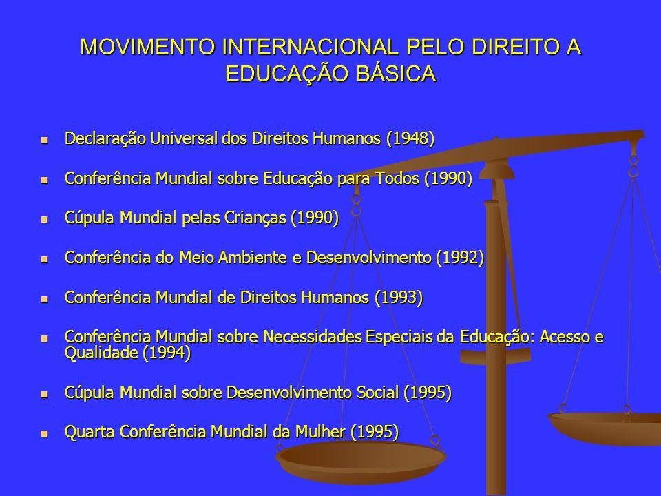 MOVIMENTO INTERNACIONAL PELO DIREITO A EDUCAÇÃO BÁSICA Declaração Universal dos Direitos Humanos (1948) Declaração Universal dos Direitos Humanos (194