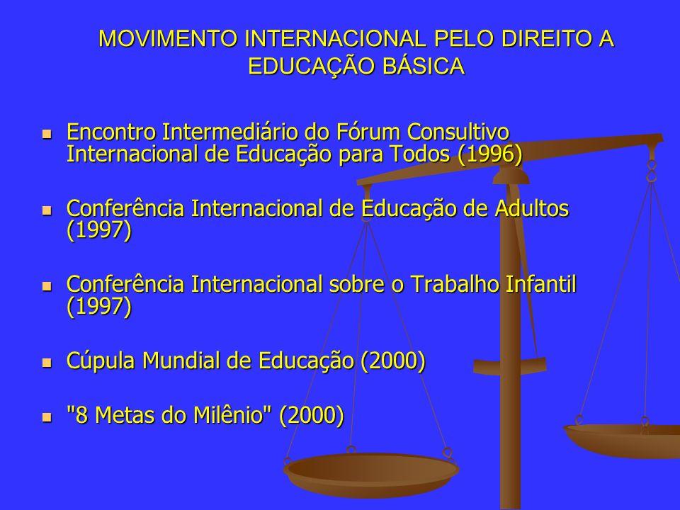 MOVIMENTO INTERNACIONAL PELO DIREITO A EDUCAÇÃO BÁSICA Encontro Intermediário do Fórum Consultivo Internacional de Educação para Todos (1996) Encontro