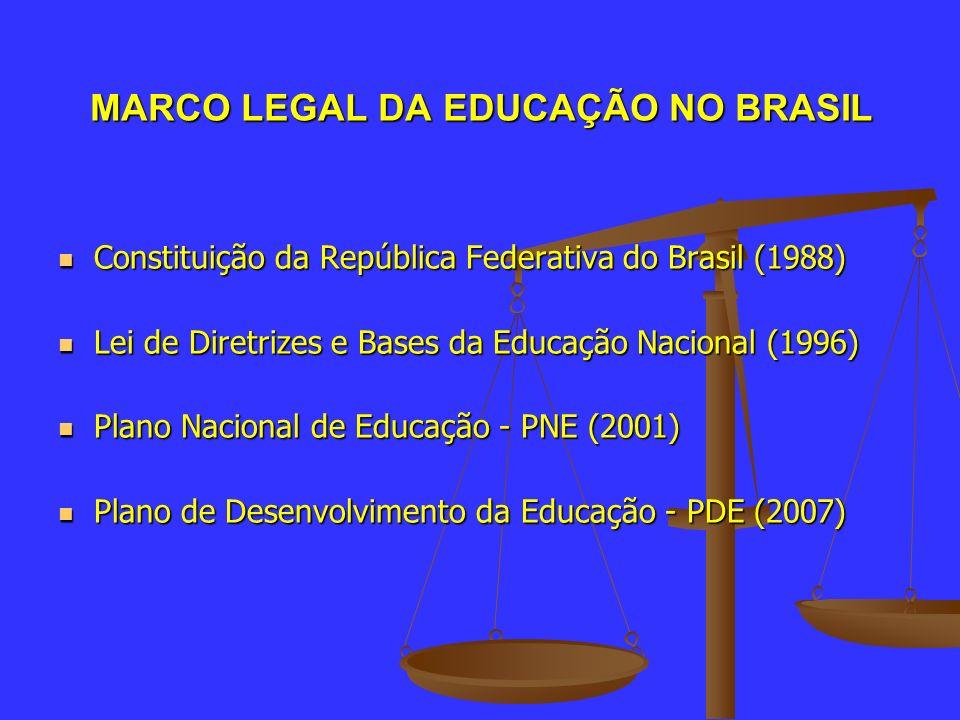 MARCO LEGAL DA EDUCAÇÃO NO BRASIL Constituição da República Federativa do Brasil (1988) Constituição da República Federativa do Brasil (1988) Lei de D