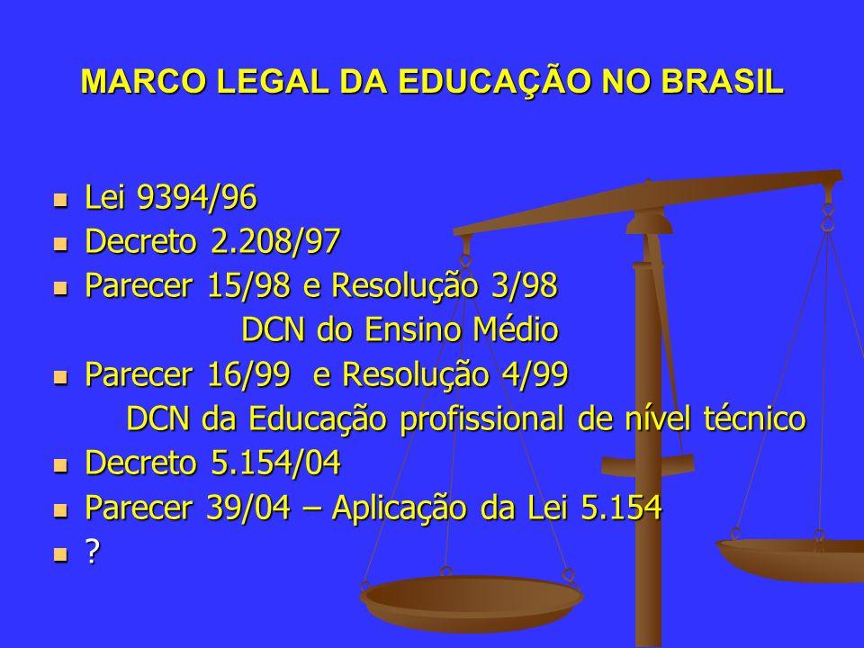 MARCO LEGAL DA EDUCAÇÃO NO BRASIL Lei 9394/96 Lei 9394/96 Decreto 2.208/97 Decreto 2.208/97 Parecer 15/98 e Resolução 3/98 Parecer 15/98 e Resolução 3