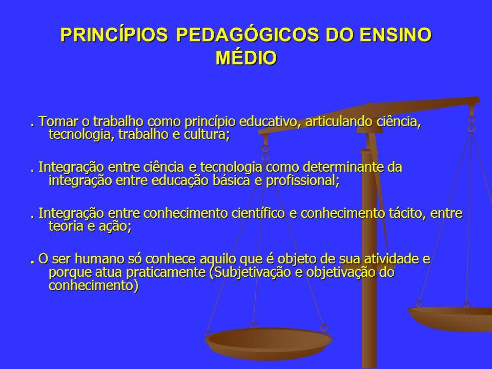 PRINCÍPIOS PEDAGÓGICOS DO ENSINO MÉDIO. Tomar o trabalho como princípio educativo, articulando ciência, tecnologia, trabalho e cultura;. Integração en
