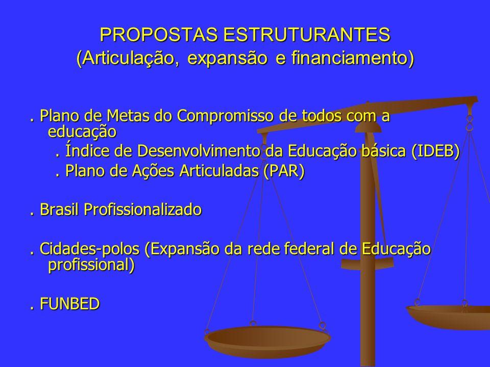 PROPOSTAS ESTRUTURANTES (Articulação, expansão e financiamento). Plano de Metas do Compromisso de todos com a educação. Índice de Desenvolvimento da E