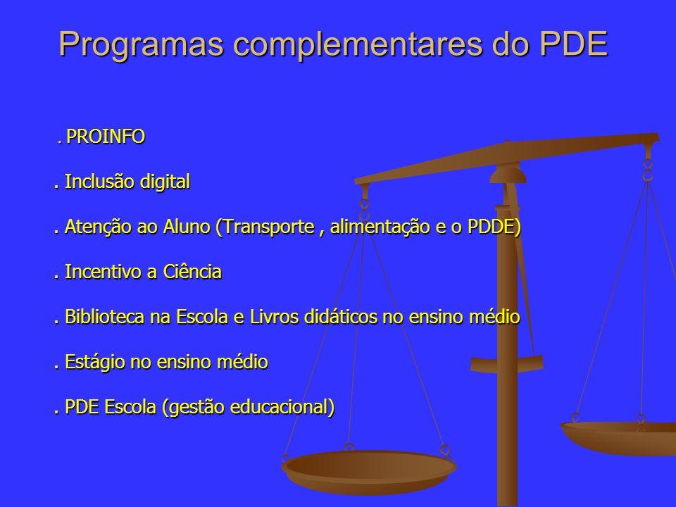 Programas complementares do PDE. PROINFO. PROINFO. Inclusão digital. Inclusão digital. Atenção ao Aluno (Transporte, alimentação e o PDDE). Atenção ao