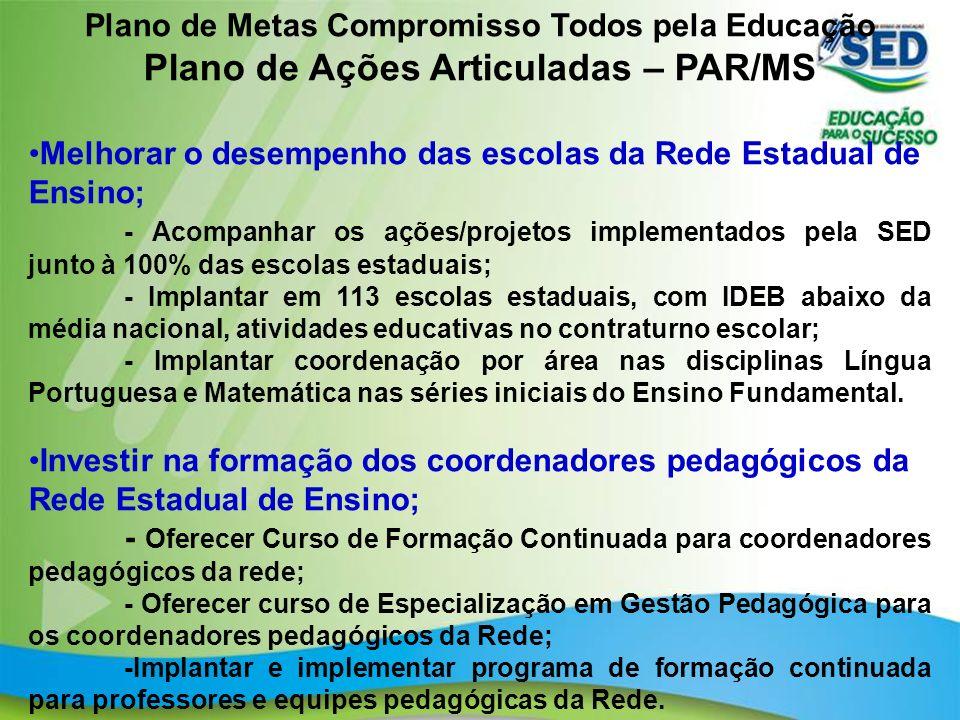 18 Plano de Metas Compromisso Todos pela Educação Plano de Ações Articuladas – PAR/MS Melhorar o desempenho das escolas da Rede Estadual de Ensino; -