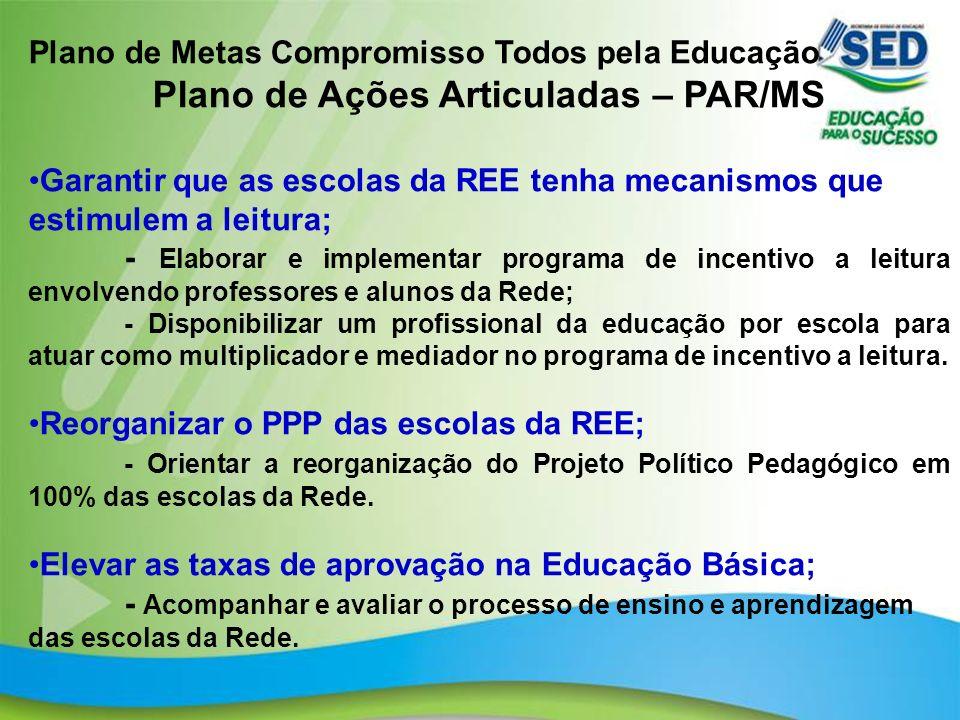 19 Plano de Metas Compromisso Todos pela Educação Plano de Ações Articuladas – PAR/MS Garantir que as escolas da REE tenha mecanismos que estimulem a