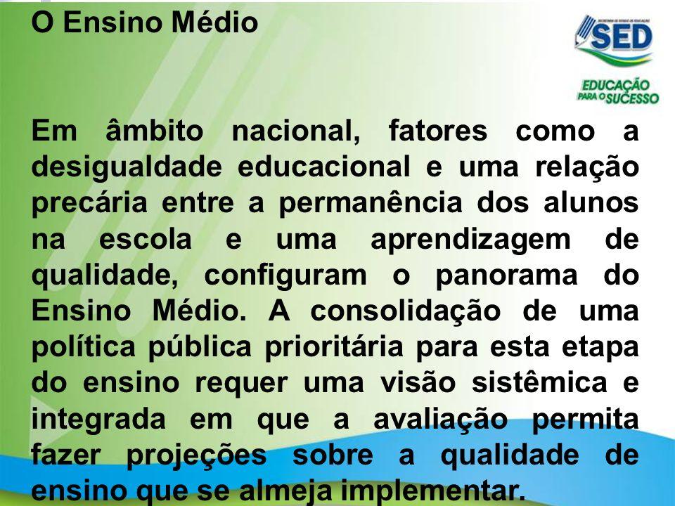 14 Taxa de Aprovação – Ensino Médio/2005 Total Dependência Administrativa FederalEstadualMunicipalPrivada Brasil73,2%84,9%70,5%75,4%92,7% Norte70,5%83,6%68,8%80,4%92,0% Nordeste70,9%82,8%68,2%74,1%90,8% Sudeste76,1%85,2%73,2%79,0%93,6% Sul72,3%88,8%69,1%64,6%94,2% Centro-Oeste71,5%86,7%68,0%76,5%92,4% Mato Grosso do Sul 67,8%88,9%63,0%75,6%94,4% Fonte: MEC/INEP