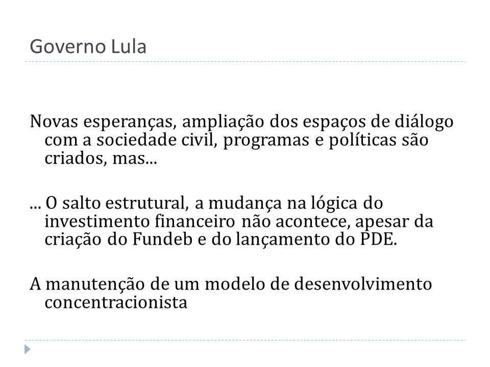 Governo Lula Novas esperanças, ampliação dos espaços de diálogo com a sociedade civil, programas e políticas são criados, mas...... O salto estrutural