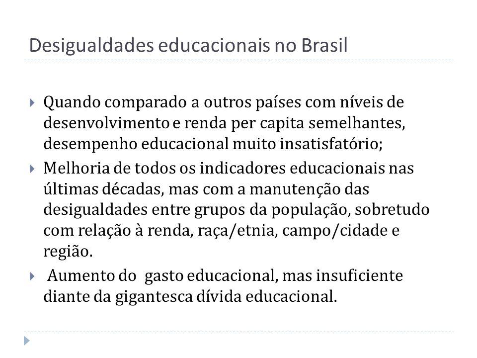Desigualdades educacionais no Brasil Quando comparado a outros países com níveis de desenvolvimento e renda per capita semelhantes, desempenho educaci