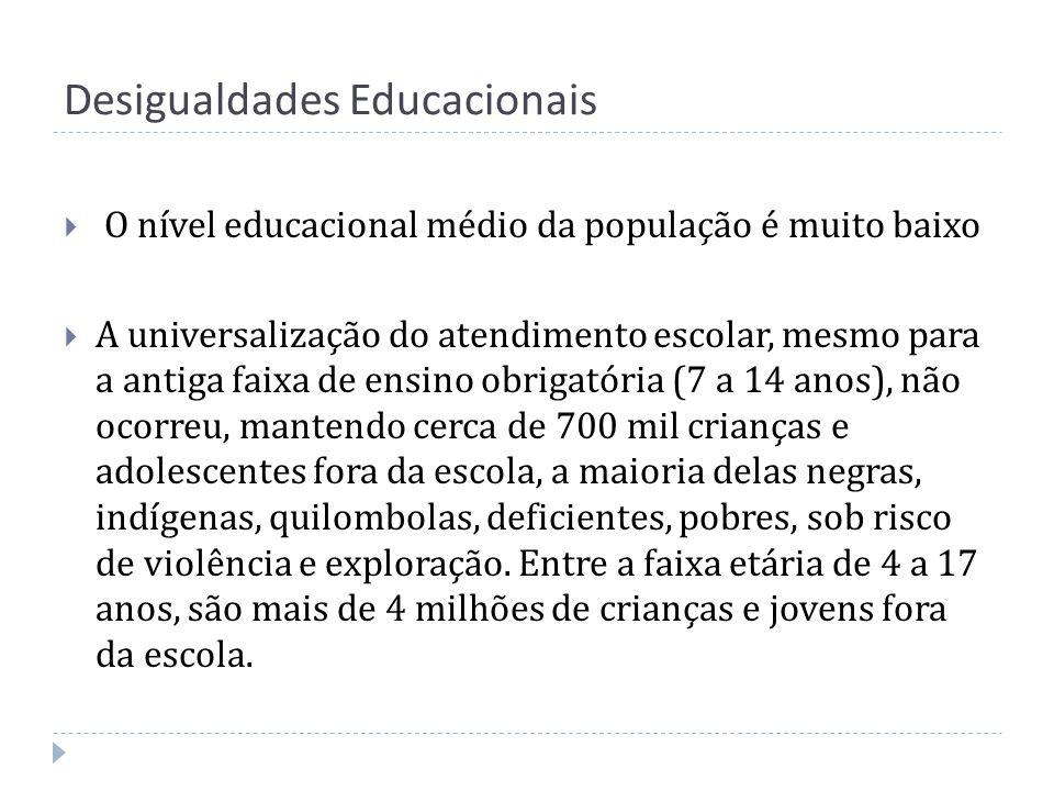 Desigualdades Educacionais O nível educacional médio da população é muito baixo A universalização do atendimento escolar, mesmo para a antiga faixa de