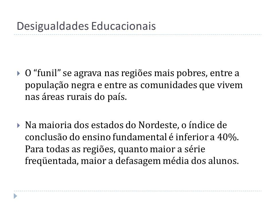 Desigualdades Educacionais O funil se agrava nas regiões mais pobres, entre a população negra e entre as comunidades que vivem nas áreas rurais do paí