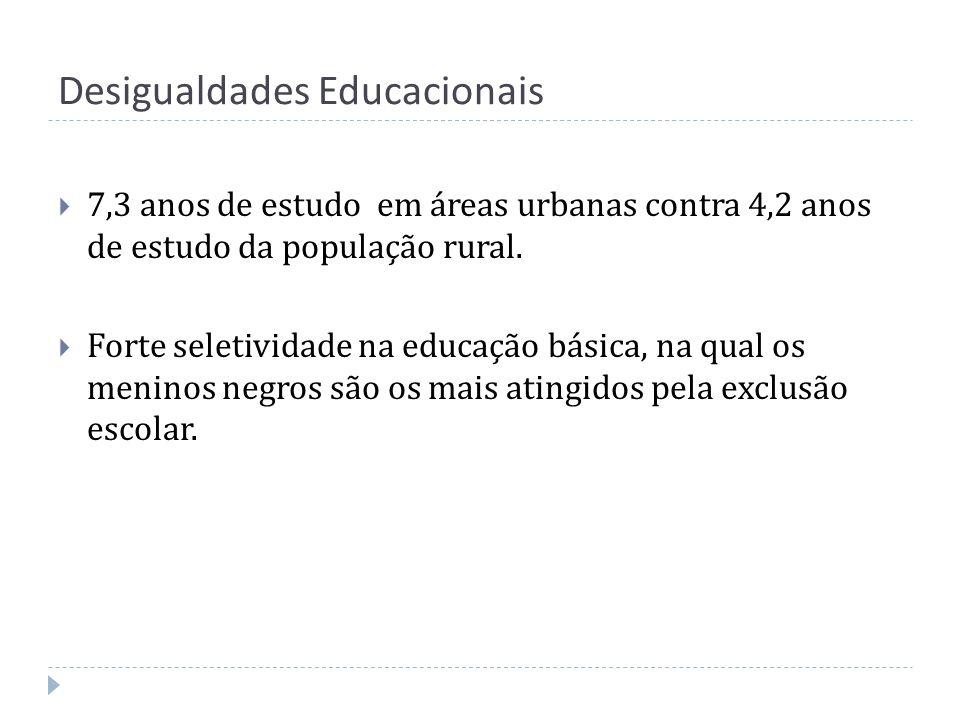 Desigualdades Educacionais 7,3 anos de estudo em áreas urbanas contra 4,2 anos de estudo da população rural. Forte seletividade na educação básica, na
