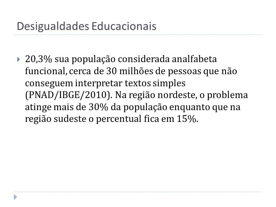 Desigualdades Educacionais 20,3% sua população considerada analfabeta funcional, cerca de 30 milhões de pessoas que não conseguem interpretar textos s