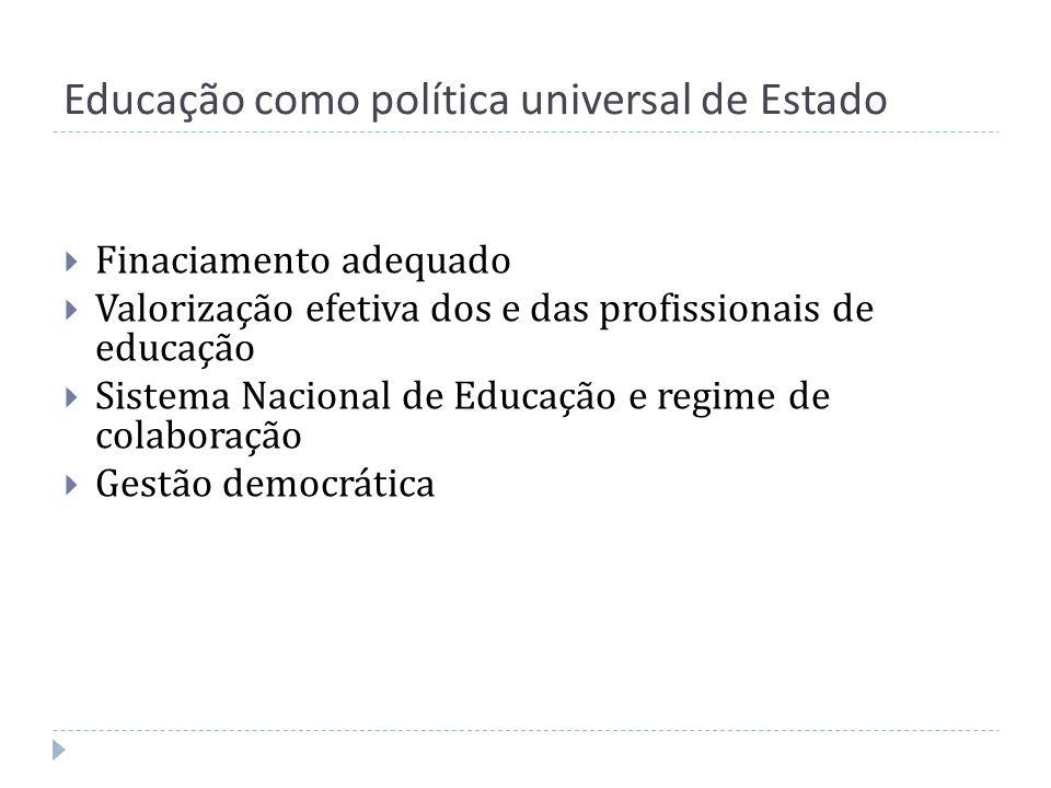 Educação como política universal de Estado Finaciamento adequado Valorização efetiva dos e das profissionais de educação Sistema Nacional de Educação