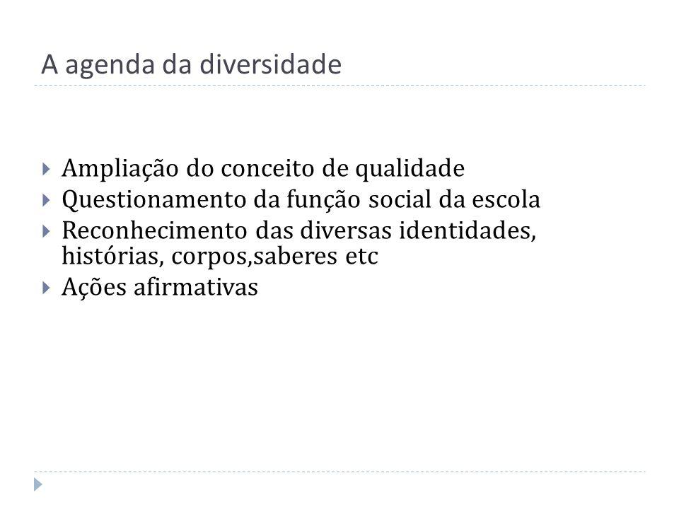 A agenda da diversidade Ampliação do conceito de qualidade Questionamento da função social da escola Reconhecimento das diversas identidades, história