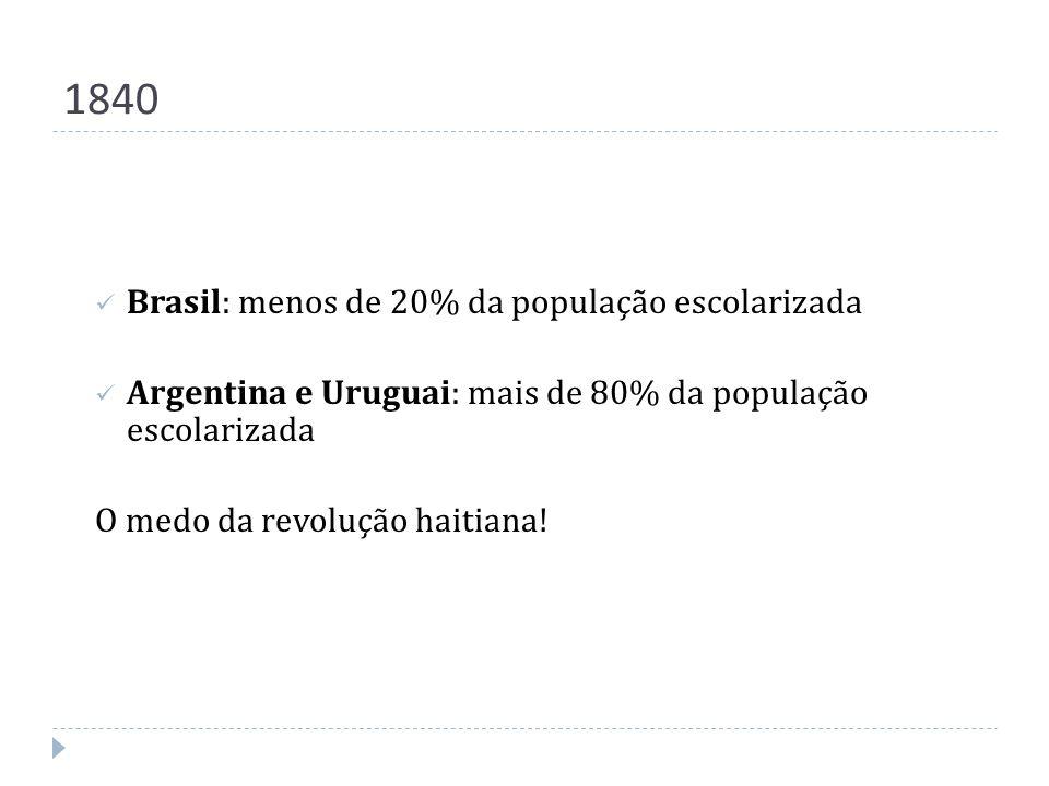 1840 Brasil: menos de 20% da população escolarizada Argentina e Uruguai: mais de 80% da população escolarizada O medo da revolução haitiana!