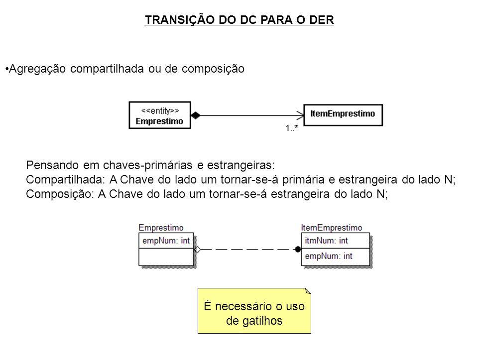 TRANSIÇÃO DO DC PARA O DER Agregação compartilhada ou de composição É necessário o uso de gatilhos Pensando em chaves-primárias e estrangeiras: Compar