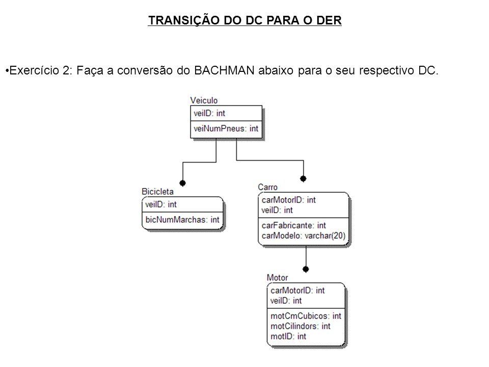 TRANSIÇÃO DO DC PARA O DER Exercício 2: Faça a conversão do BACHMAN abaixo para o seu respectivo DC.