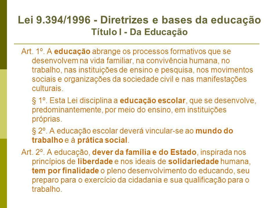 Lei 9.394/1996 - Diretrizes e bases da educação Título I - Da Educação Art. 1º. A educação abrange os processos formativos que se desenvolvem na vida