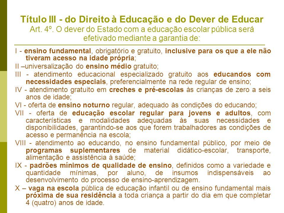 Título III - do Direito à Educação e do Dever de Educar Art. 4º. O dever do Estado com a educação escolar pública será efetivado mediante a garantia d