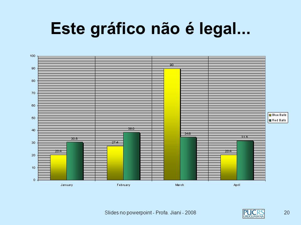 Slides no powerpoint - Profa. Jiani - 200819 Um gráfico legal...