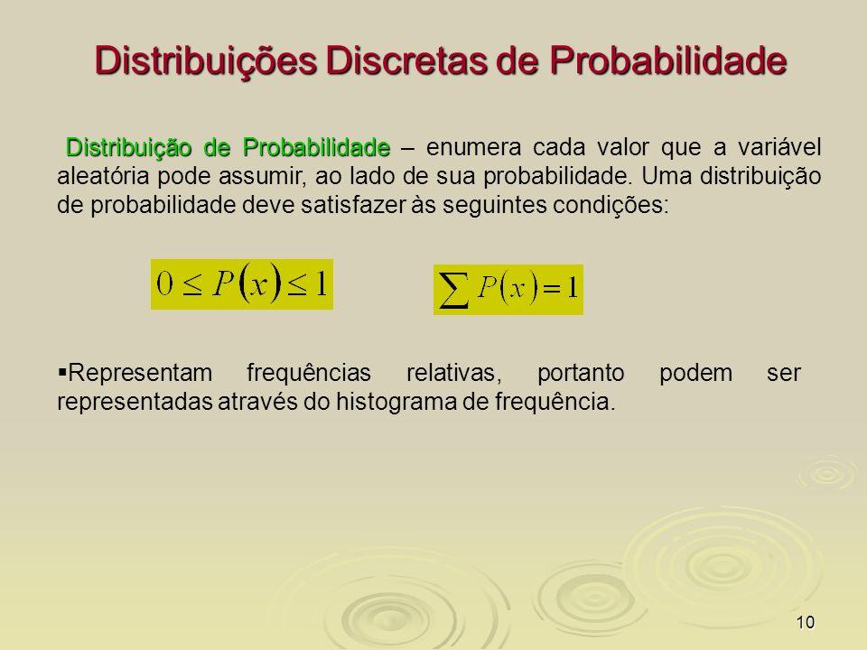 10 Distribuições Discretas de Probabilidade Distribuição de Probabilidade Distribuição de Probabilidade – enumera cada valor que a variável aleatória