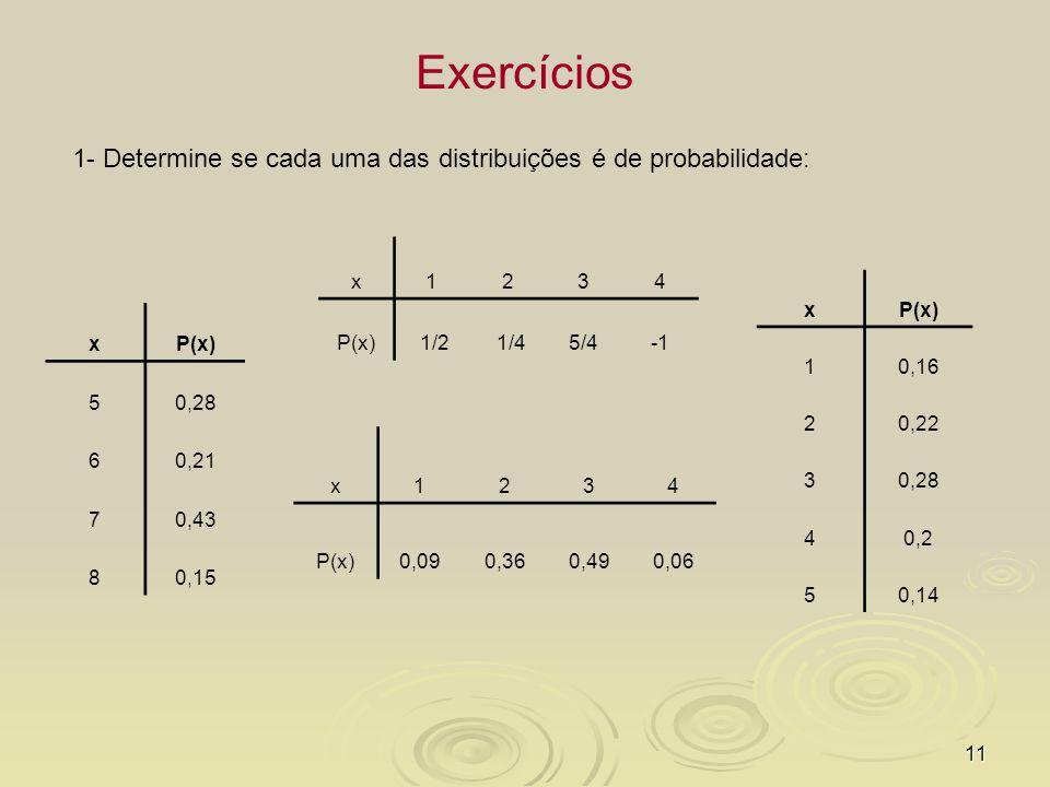 11 Exercícios xP(x) 50,28 60,21 70,43 80,15 x1234 P(x) 1/2 1/45/4 x1234 P(x)0,090,360,490,06 1- Determine se cada uma das distribuições é de probabili