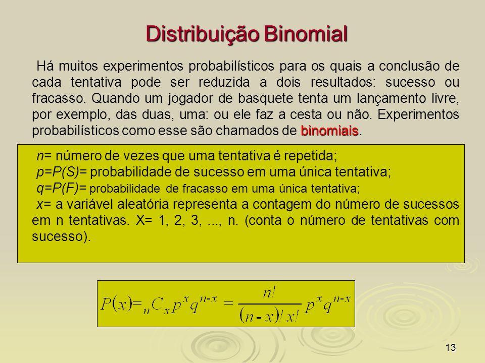 13 Distribuição Binomial binomiais Há muitos experimentos probabilísticos para os quais a conclusão de cada tentativa pode ser reduzida a dois resulta