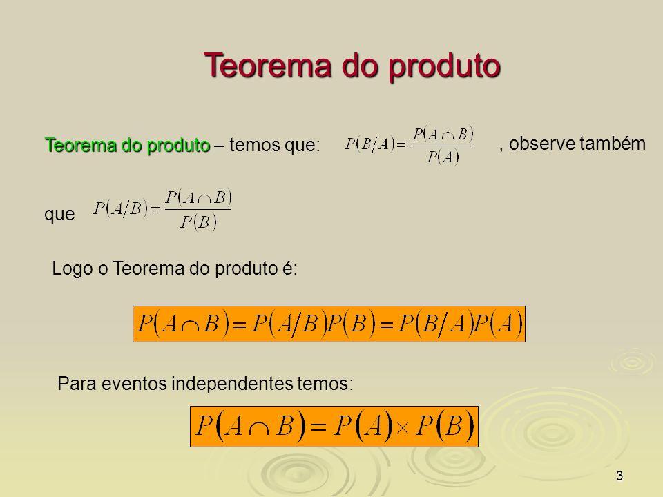 3 Teorema do produto Teorema do produto Teorema do produto – temos que:, observe também que Logo o Teorema do produto é: Para eventos independentes te