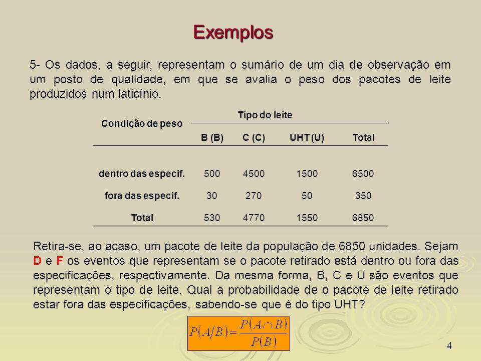 4 Exemplos 5- Os dados, a seguir, representam o sumário de um dia de observação em um posto de qualidade, em que se avalia o peso dos pacotes de leite