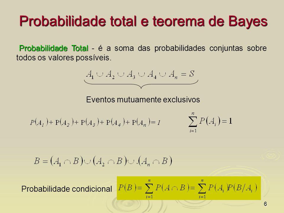 6 Probabilidade total e teorema de Bayes Probabilidade Total Probabilidade Total - é a soma das probabilidades conjuntas sobre todos os valores possív