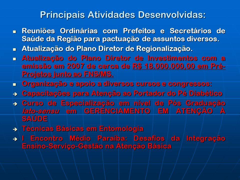Principais Atividades Desenvolvidas: Reuniões Ordinárias com Prefeitos e Secretários de Saúde da Região para pactuação de assuntos diversos.