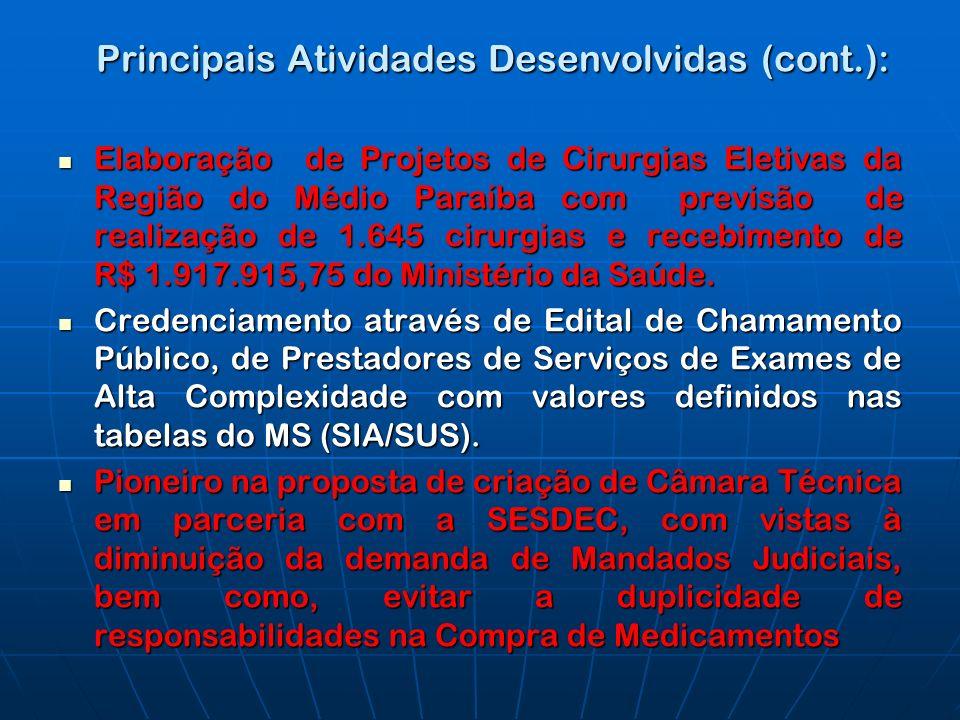 Principais Atividades Desenvolvidas (cont.): Elaboração de Projetos de Cirurgias Eletivas da Região do Médio Paraíba com previsão de realização de 1.645 cirurgias e recebimento de R$ 1.917.915,75 do Ministério da Saúde.