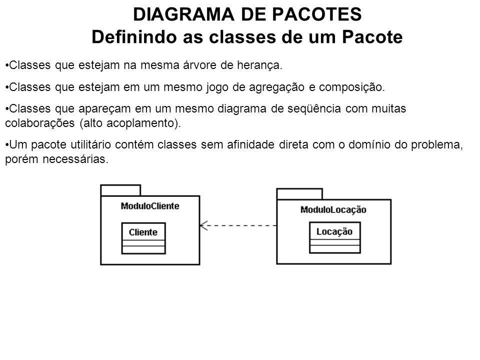 DIAGRAMA DE PACOTES Definindo as classes de um Pacote Classes que estejam na mesma árvore de herança. Classes que estejam em um mesmo jogo de agregaçã