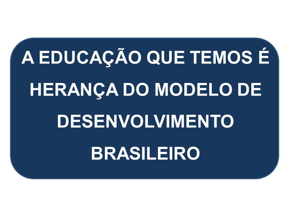 A EDUCAÇÃO QUE TEMOS É HERANÇA DO MODELO DE DESENVOLVIMENTO BRASILEIRO