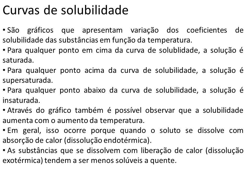 Curvas de solubilidade São gráficos que apresentam variação dos coeficientes de solubilidade das substâncias em função da temperatura. Para qualquer p