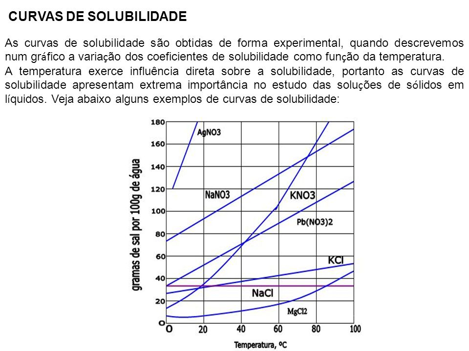 CURVAS DE SOLUBILIDADE As curvas de solubilidade são obtidas de forma experimental, quando descrevemos num gr á fico a varia ç ão dos coeficientes de
