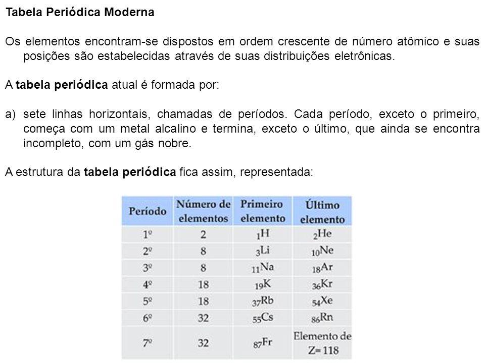 No 6º período, incluir a série dos lantanídeos e no 7º a série dos actnídios, que estão indicados abaixo da tabela.