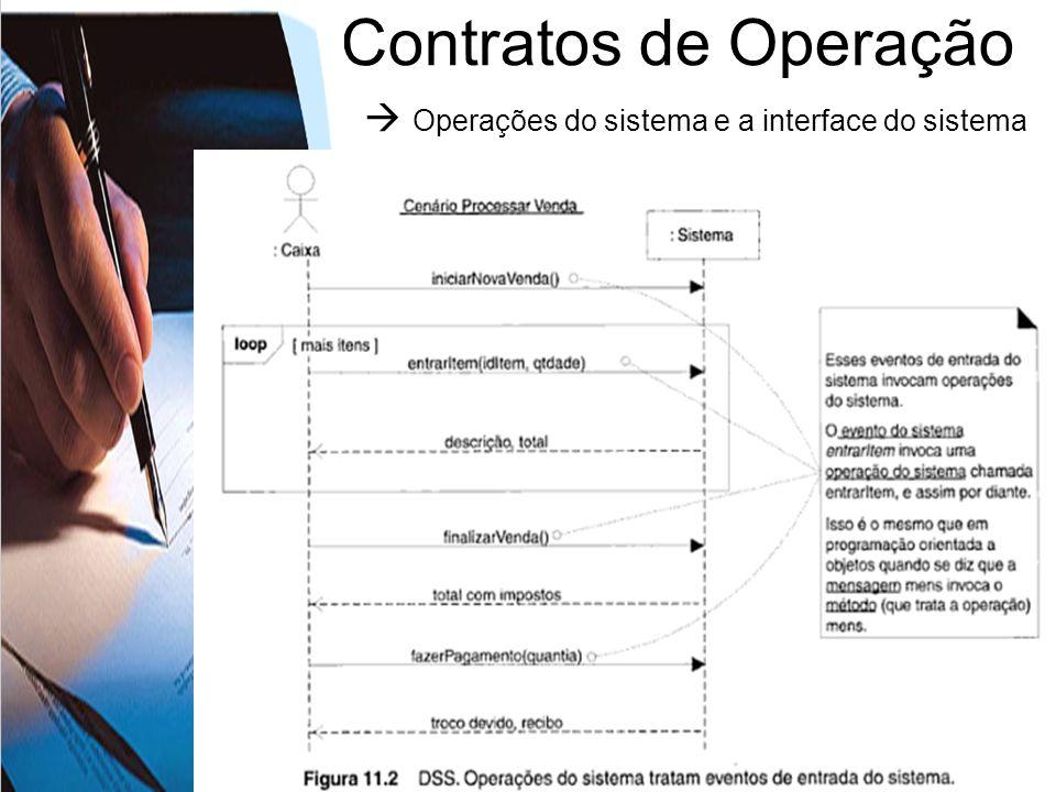 Contratos de Operação Operações do sistema e a interface do sistema