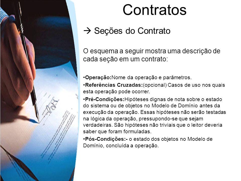 Contratos – Exemplo Contrato : entrarItem Operação:entrarItem( itemID: itemID, quantidade:inteiro) Referências Cruzadas:Casos de Uso: Processar Venda Pré-Condições:Existe uma venda em andamento.