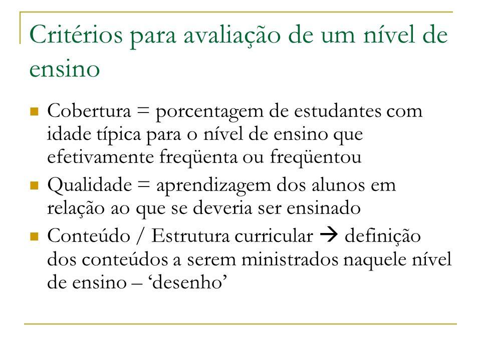 Cobertura = porcentagem de estudantes com idade típica para o nível de ensino que efetivamente freqüenta ou freqüentou Qualidade = aprendizagem dos al