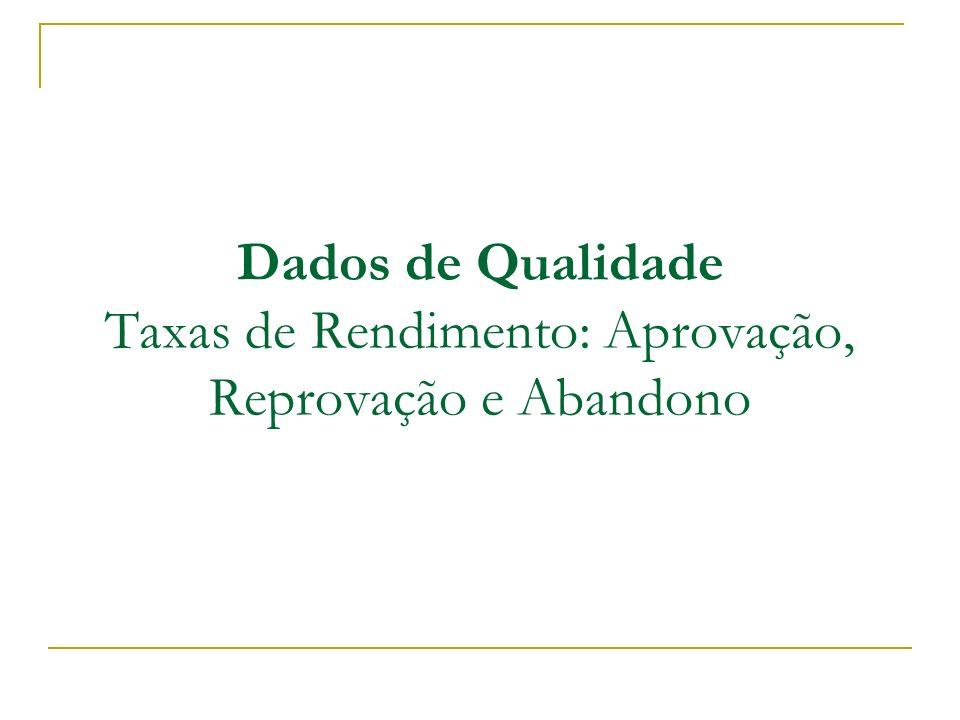 Dados de Qualidade Taxas de Rendimento: Aprovação, Reprovação e Abandono