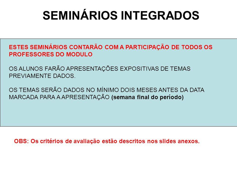 SEMINÁRIOS INTEGRADOS ESTES SEMINÁRIOS CONTARÃO COM A PARTICIPAÇÃO DE TODOS OS PROFESSORES DO MODULO OS ALUNOS FARÃO APRESENTAÇÕES EXPOSITIVAS DE TEMAS PREVIAMENTE DADOS.